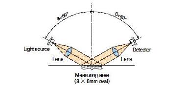 Thông số kỹ thuật IG-410