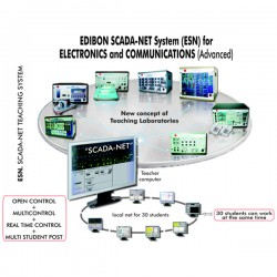 ESN. EDIBON Scada-Net System for Electronics and Communications